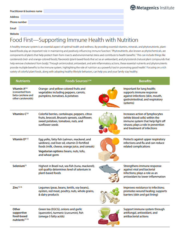 3. Immune | Food First: Supporting Immune Health with Nutrition