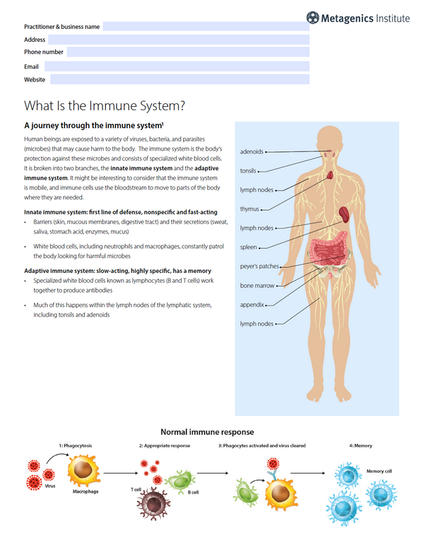 1. Immune | Overview of the Immune System