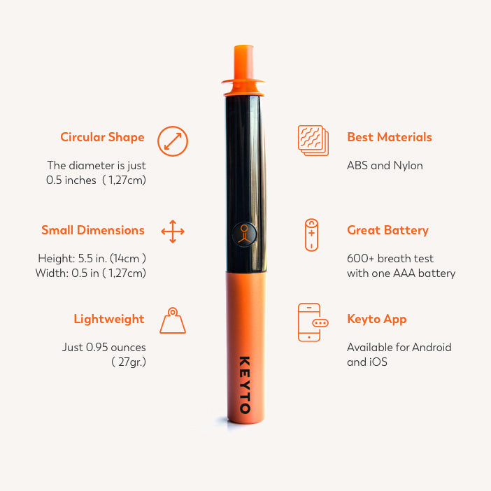 Keyto Breath Sensor - Lifetime Membership for $249