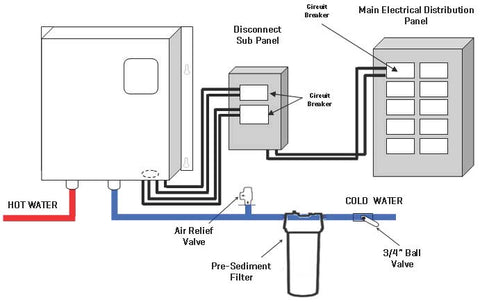 240v Hot Water Heater Wiring Diagram - Wiring Diagram