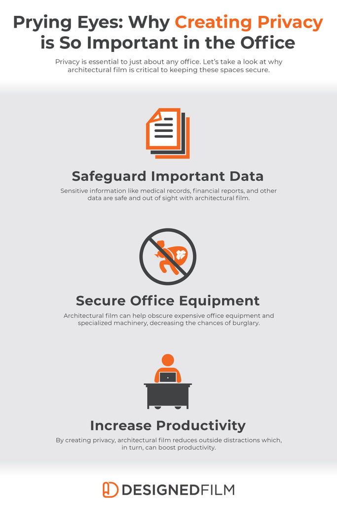 Importance of Creating Privacy and Security in the Office