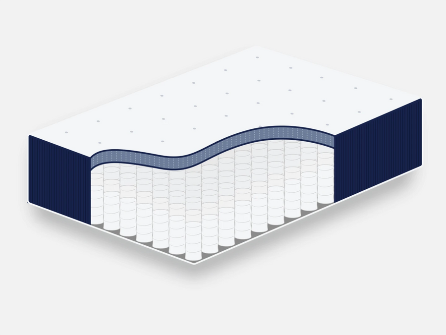 Current Hybrid Mattress