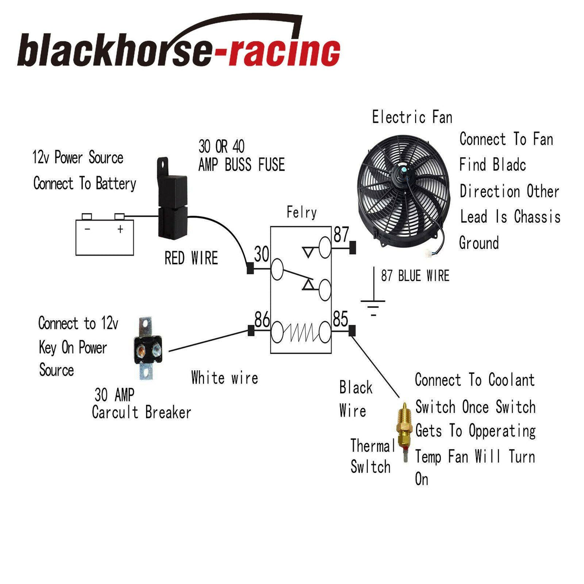 14 u0026 39  u0026 39  black electric radiator fan high 2000 cfm thermostat