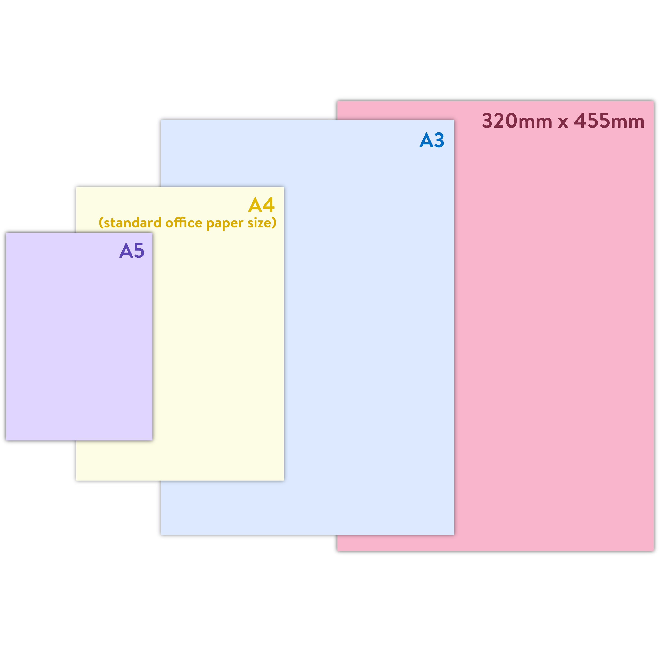 Chart and poster sizing guide fanned