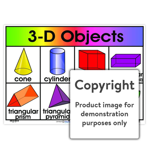 3-D Objects Wall Charts And Posters