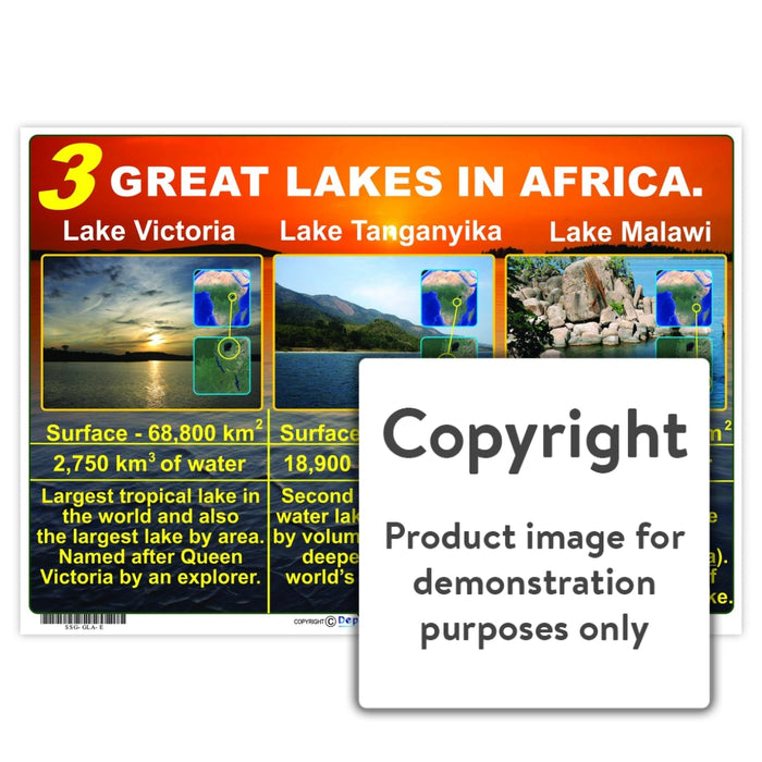 3 Great Lakes In Africa Wall Charts And Posters