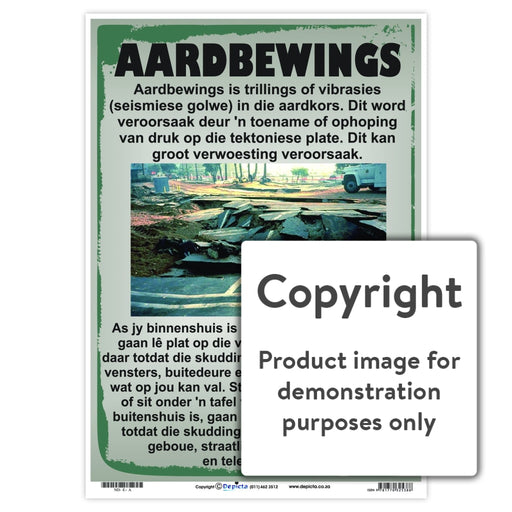 Aardbewings Wall Charts And Posters