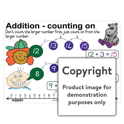 Addition - Counting On Chart Wall Charts And Posters