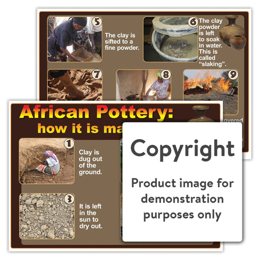 African Pottery: How It Is Made Wall Charts And Posters