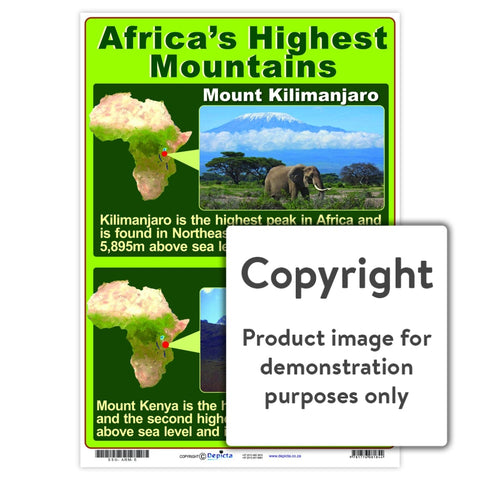 Africas Highest Mountains Wall Charts And Posters
