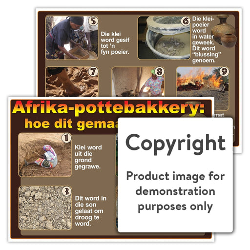 Afrika-Pottebakkery: Hoe Dit Gemaak Word Wall Charts And Posters
