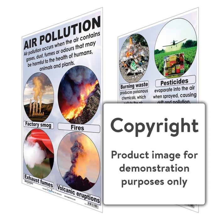 Air Pollution Wall Charts And Posters