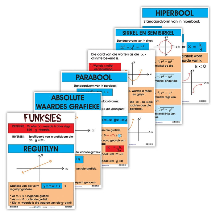 Algebra: Funksies Wall Charts And Posters