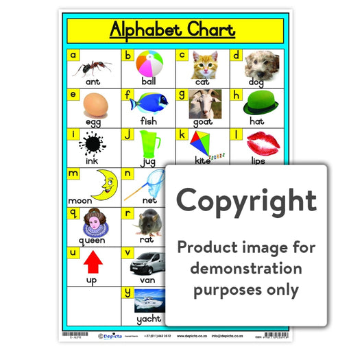 Alphabet Chart Wall Charts And Posters