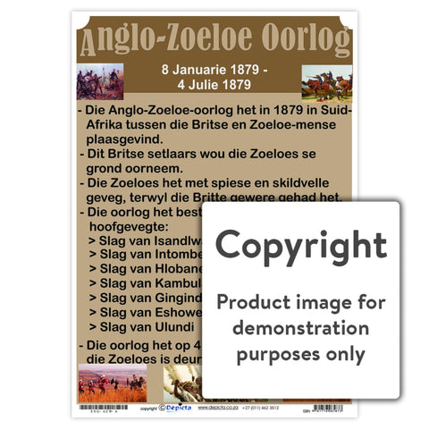 Anglo-Zoeloe Oorlog Wall Charts And Posters