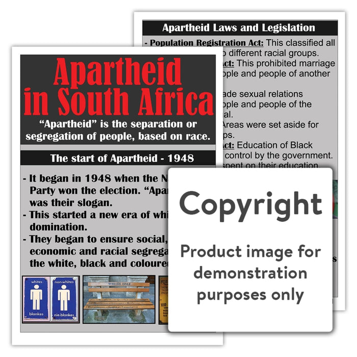 Apartheid In South Africa Wall Charts And Posters