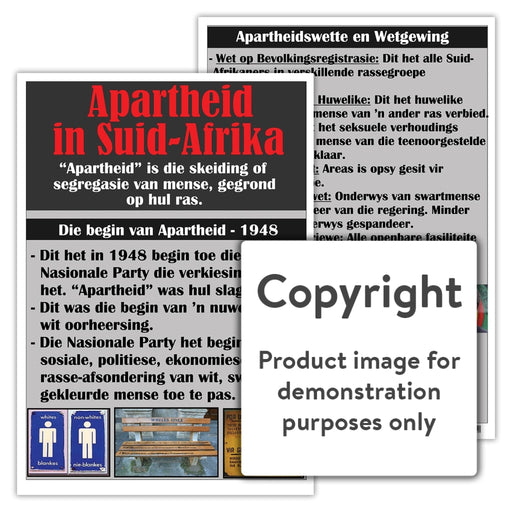 Apartheid In Suid-Afrika Wall Charts And Posters