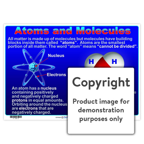 Atoms And Molecules Wall Charts Posters