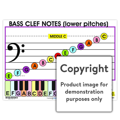 Bass Clef Notes Wall Charts And Posters