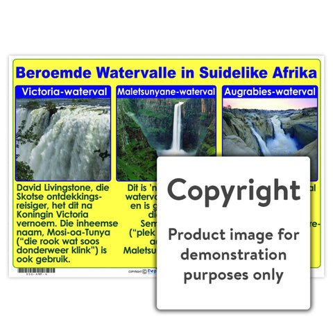 Beroemde Watervalle In Suidelike Afrika Wall Charts And Posters