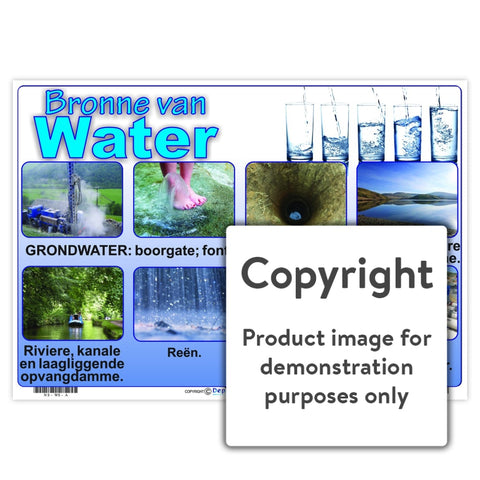 Bronne Van Water Wall Charts And Posters