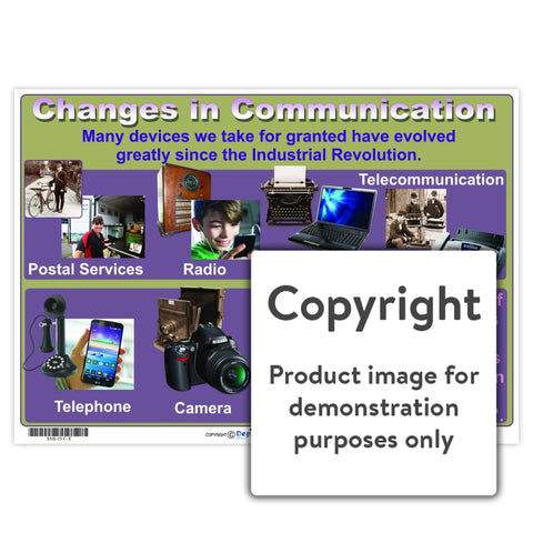 Changes In Communication Wall Charts And Posters