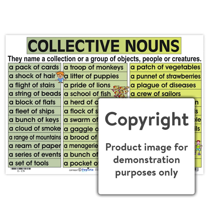 Collective Nouns Wall Charts And Posters