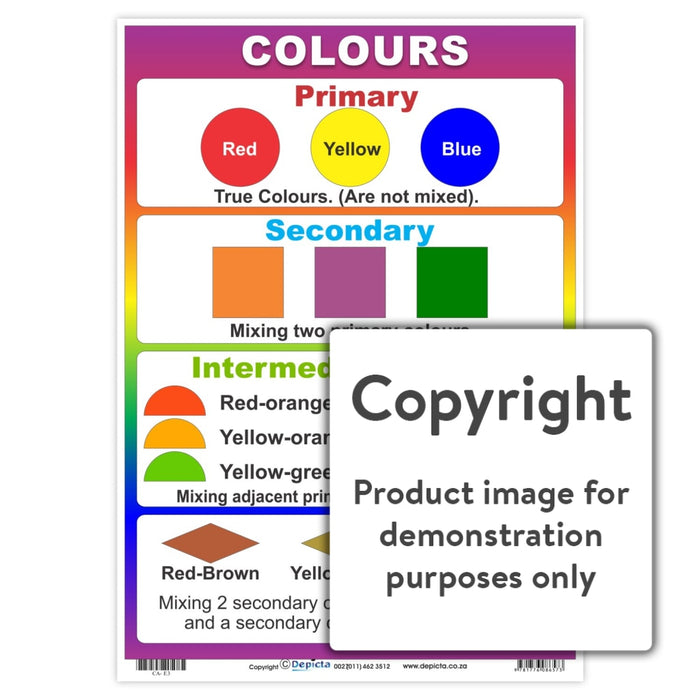 Colours - Primary Secondary And Tertiary / Intermediate Wall Charts Posters