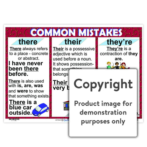 Common Mistakes - There / Their Theyre Wall Charts And Posters