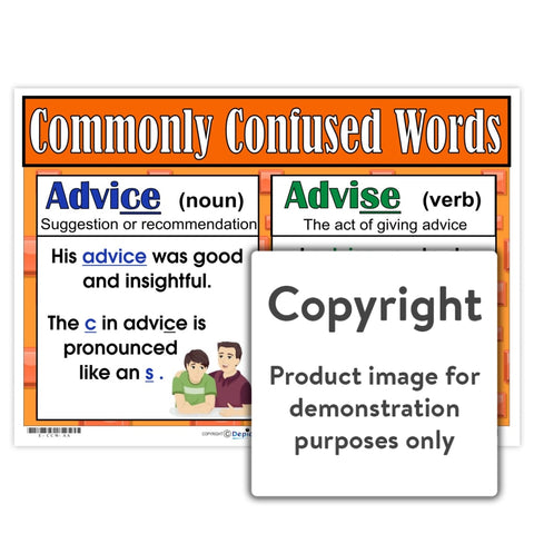 Commonly Confused Words - Advice/advise Wall Charts And Posters