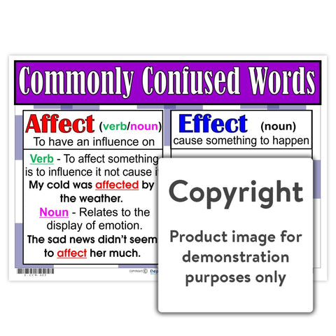 Commonly Confused Words - Affect/effect Wall Charts And Posters