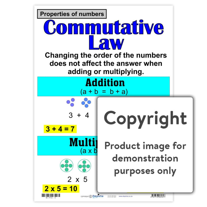 Commutative Law Wall Charts And Posters