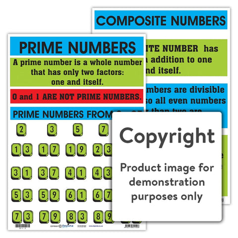 Composite And Prime Numbers Wall Charts Posters