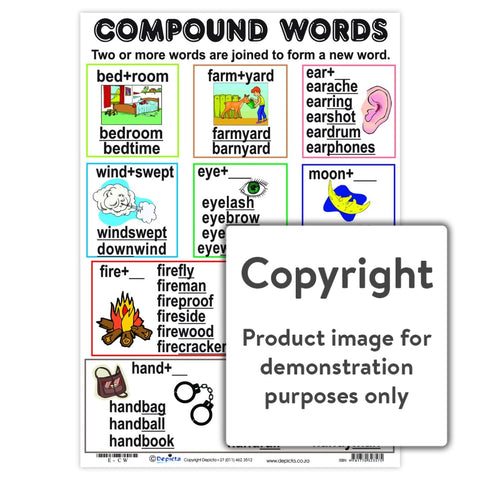 Compound Words Wall Charts And Posters