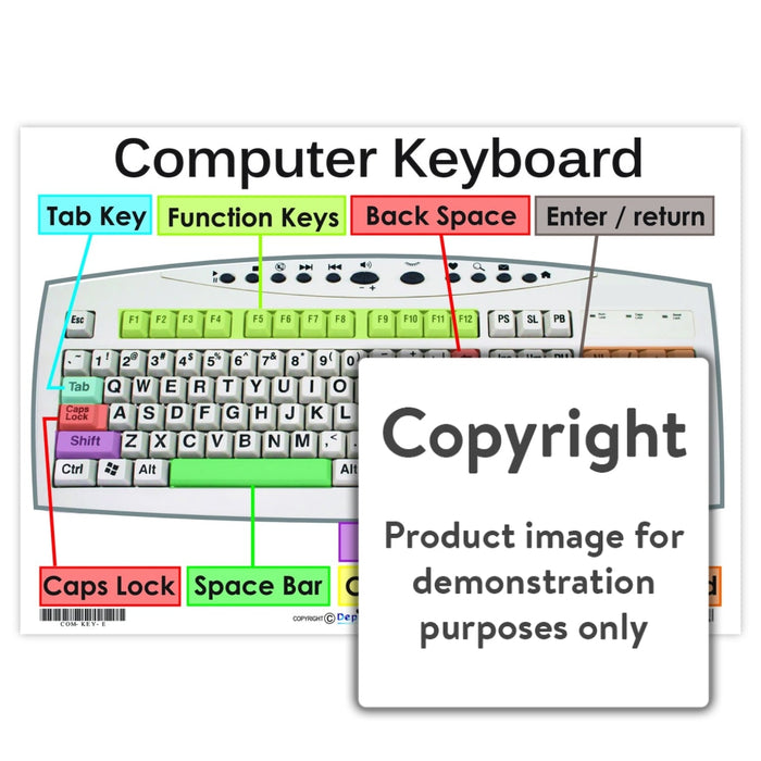 Computer Keyboard Wall Charts And Posters