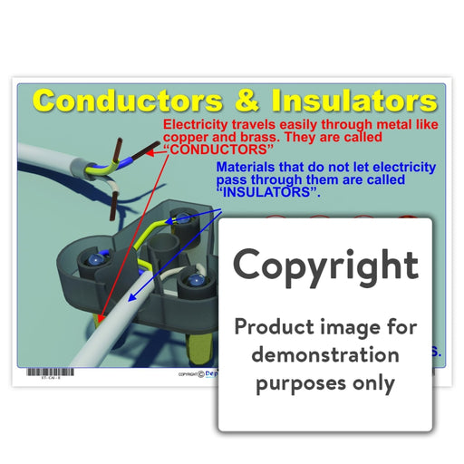 Conductors And Insulators Wall Charts Posters
