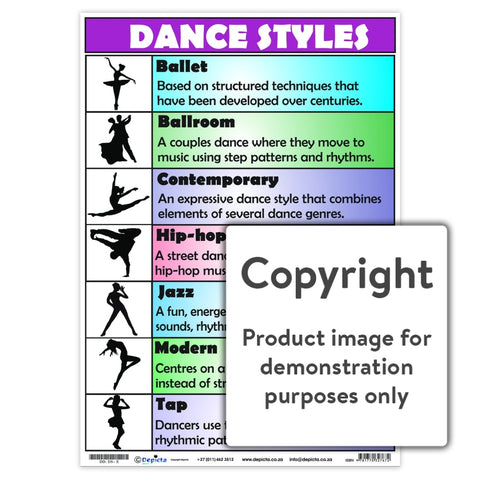 Dance Styles Wall Charts And Posters