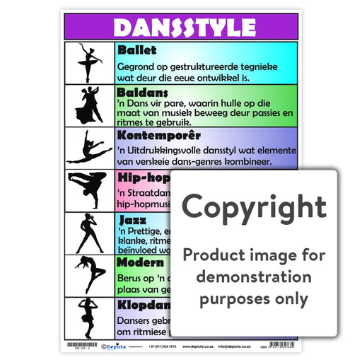 Dansstyle Wall Charts And Posters