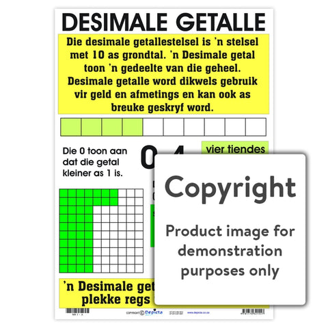 Desimale Getalle Wall Charts And Posters