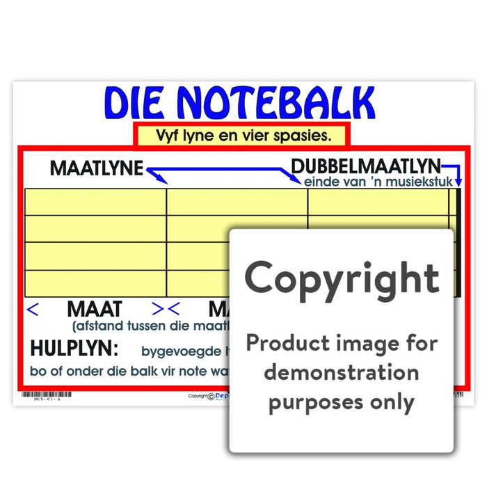 Die Notebalk Wall Charts And Posters