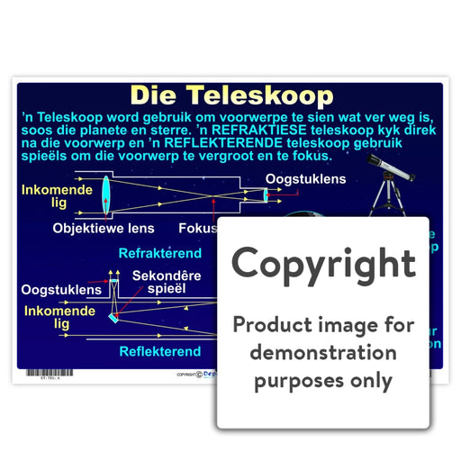Die Teleskoop Wall Charts And Posters