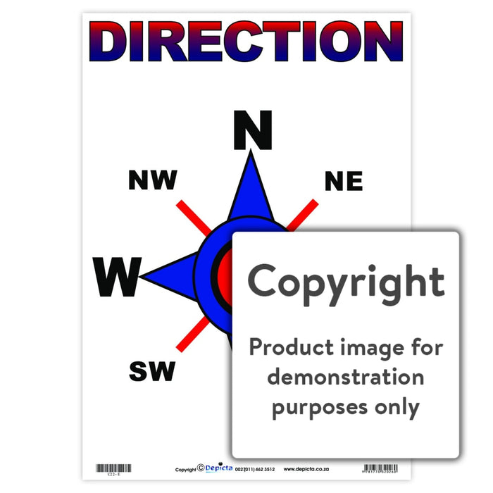 Direction Wall Charts And Posters