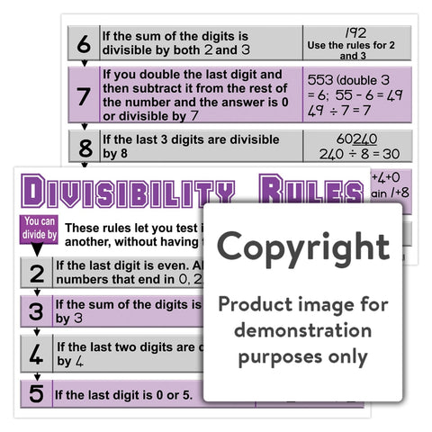 Divisibility Rules Wall Charts And Posters