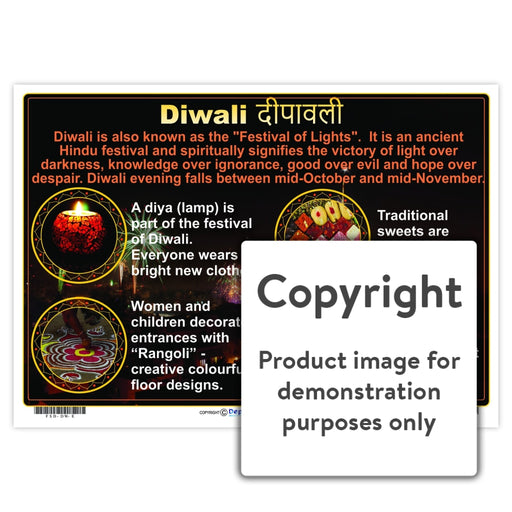 Diwali Wall Charts And Posters