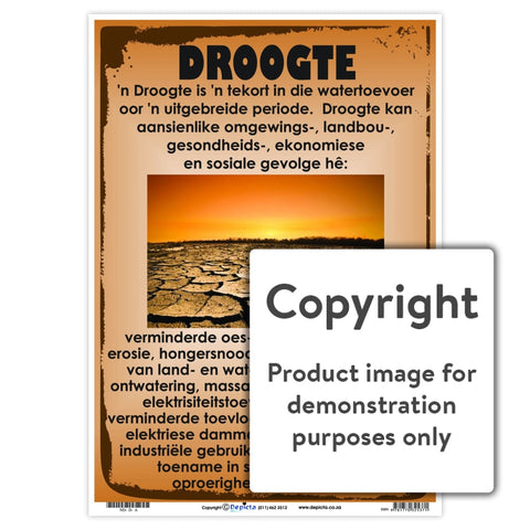 Droogte Wall Charts And Posters