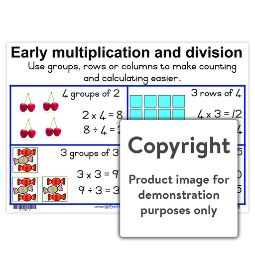 Early Multiplication And Division Wall Charts Posters