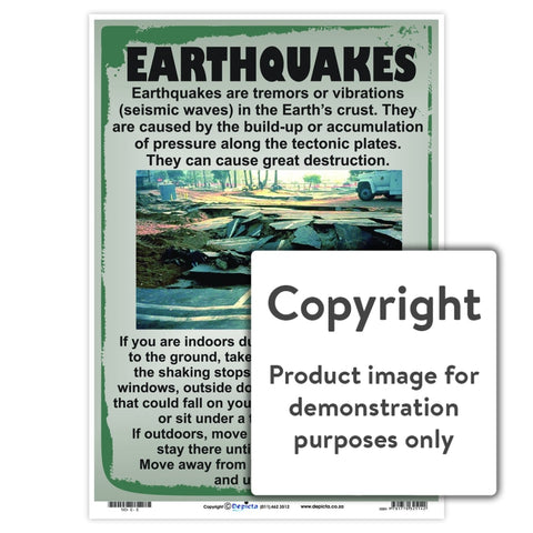 Earthquakes Wall Charts And Posters