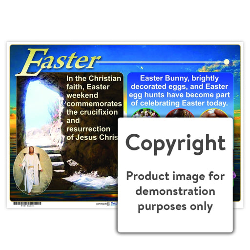Easter Wall Charts And Posters