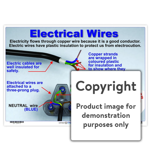 Electrical Wires Wall Charts And Posters