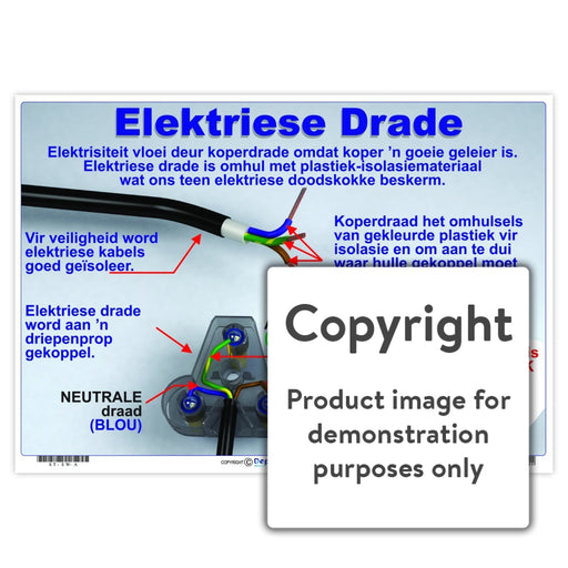 Elektriese Drade Wall Charts And Posters